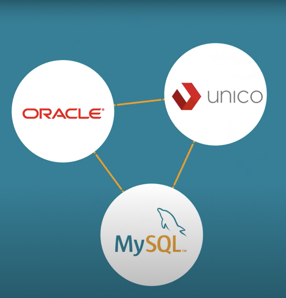 Largest Oracle MySQL NDB Cluster in the southern hemisphere
